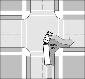 truck blind spot