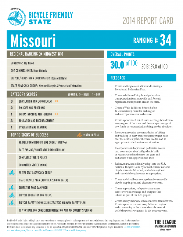 Missouri's Bicycle Friendly State Report Card for 2014