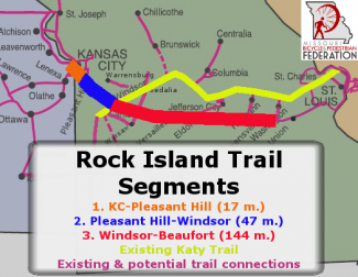 Missouri's Rock Island Trail - all segments shown here are now moving forward