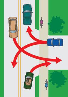 Sidewalk cycling conflicts (CyclingSavvy)